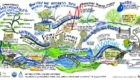 Graphic depiction of presentations about Watershed Urbanism; Created by Graphic Facilitator Emily Jane Steinberg UTA, 08/16/2019